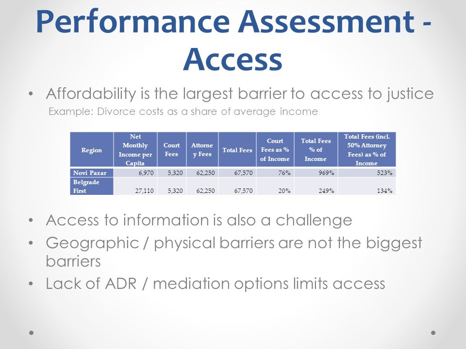 Performance Assessment - Access Affordability is the largest barrier to access to justice Example: Divorce costs as a share of average income Access to information is also a challenge Geographic / physical barriers are not the biggest barriers Lack of ADR / mediation options limits access Region Net Monthly Income per Capita Court Fees Attorne y Fees Total Fees Court Fees as % of Income Total Fees % of Income Total Fees (incl.