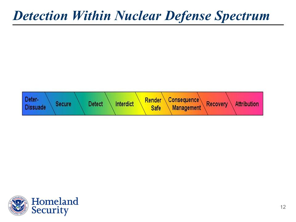 12 Detection Within Nuclear Defense Spectrum