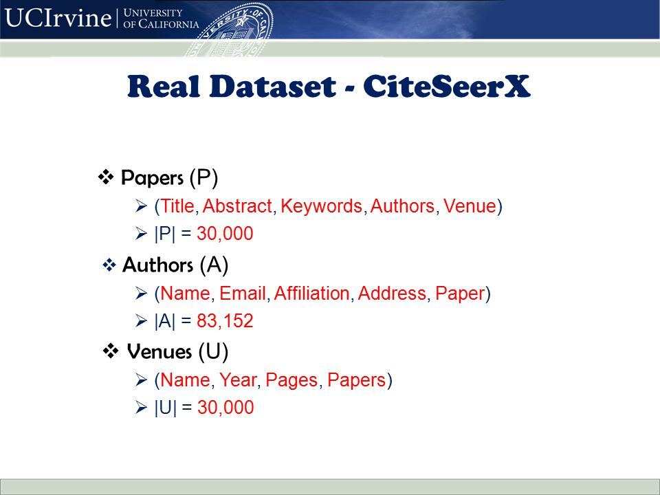 Real Dataset - CiteSeerX  Papers (P)  (Title, Abstract, Keywords, Authors, Venue)  |P| = 30,000  Authors (A)  (Name, Email, Affiliation, Address,