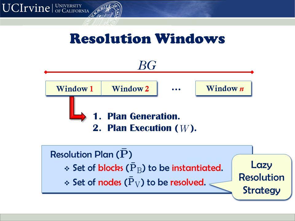 Resolution Windows Window 1 Window 2 Window n … 1.Plan Generation.
