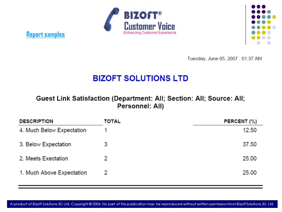 Enhancing Customer Experience Report samples A product of Bizoft Solutions (K) Ltd.