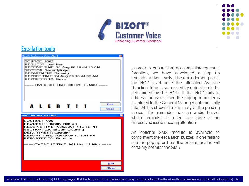 Enhancing Customer Experience Escalation tools A product of Bizoft Solutions (K) Ltd.