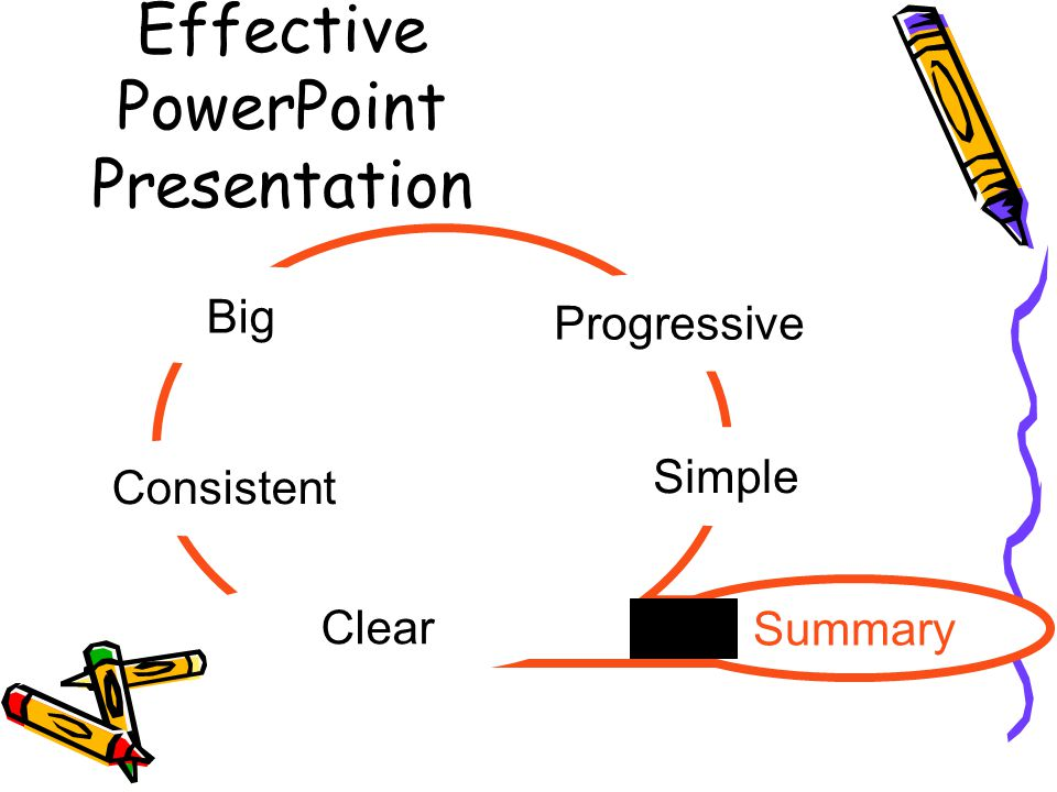 Designing Effective PowerPoint Presentations A FEW SIMPLE RULES