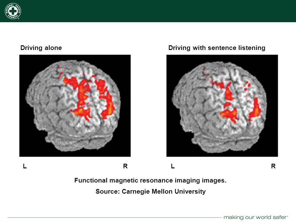 nsc.org Driving aloneDriving with sentence listening L R Functional magnetic resonance imaging images.