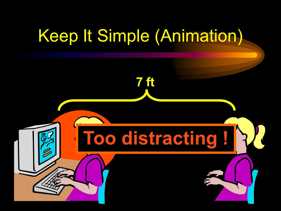 Keep It Simple (Animation) 7 ft Too distracting !