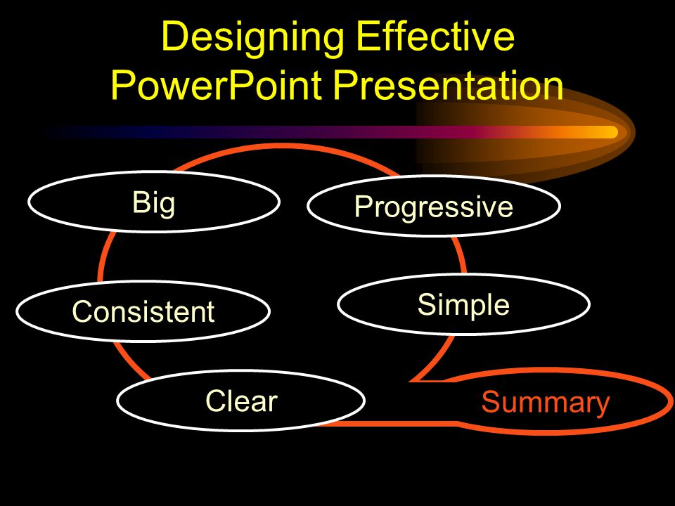 Designing Effective PowerPoint Presentation Simple Consistent Clear Big Progressive Summary