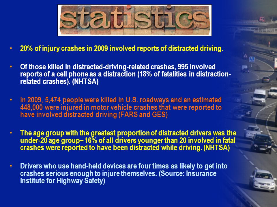 20% of injury crashes in 2009 involved reports of distracted driving.