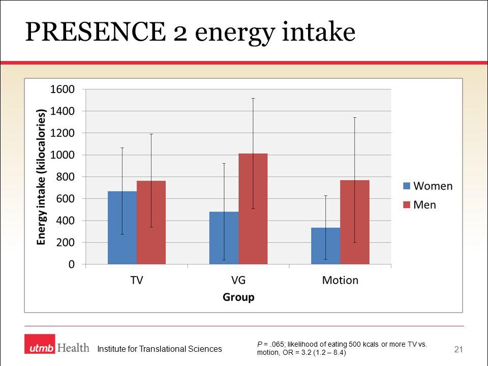 PRESENCE 2 energy intake 21 Institute for Translational Sciences P =.065; likelihood of eating 500 kcals or more TV vs.