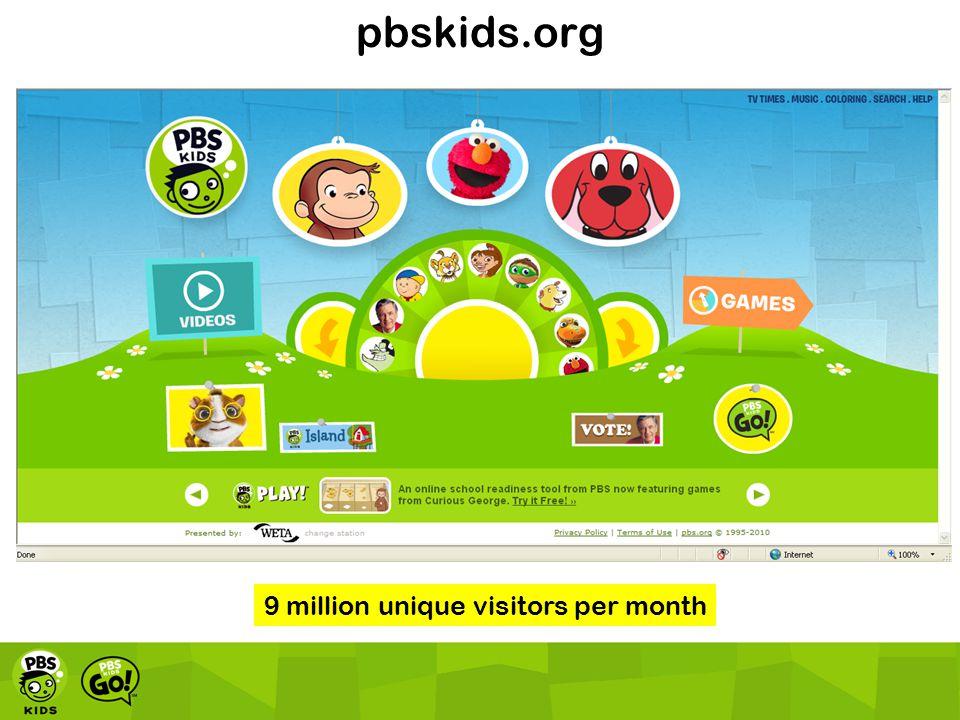 9 million unique visitors per month