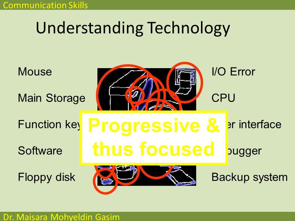 Communication Skills Dr. Maisara Mohyeldin Gasim Understanding Technology Floppy disk User interface CPU I/O Error Backup system Software Mouse Debugg