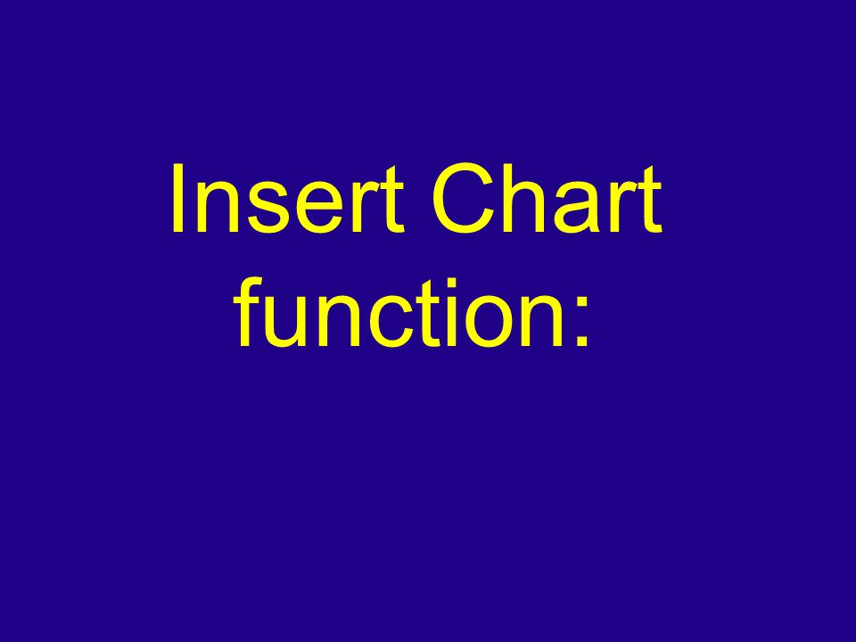 Insert Chart function: