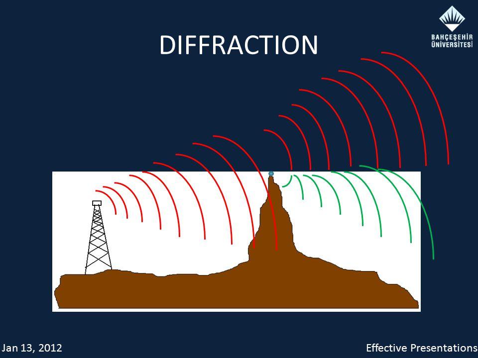 Jan 13, 2012Effective Presentations DIFFRACTION