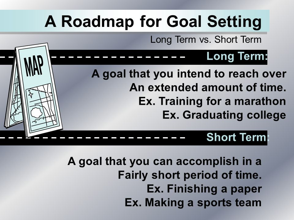 A Roadmap for Goal Setting Long Term: Short Term: A goal that you can accomplish in a Fairly short period of time. Ex. Finishing a paper Ex. Making a