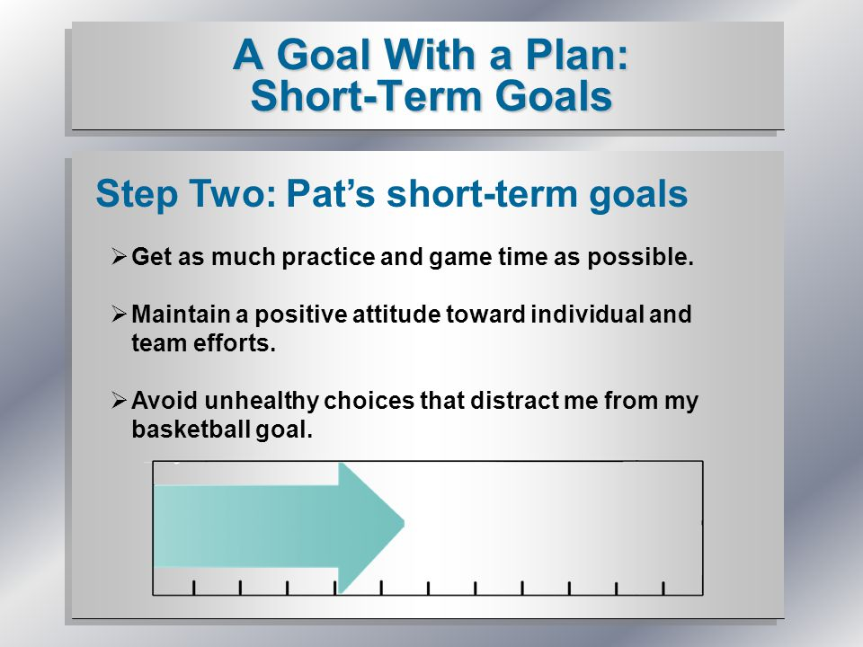 A Goal With a Plan: Short-Term Goals Step Two: Pat's short-term goals  Get as much practice and game time as possible.  Maintain a positive attitude
