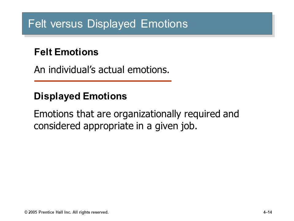 © 2005 Prentice Hall Inc. All rights reserved.4–14 Felt versus Displayed Emotions Felt Emotions An individual's actual emotions. Displayed Emotions Em