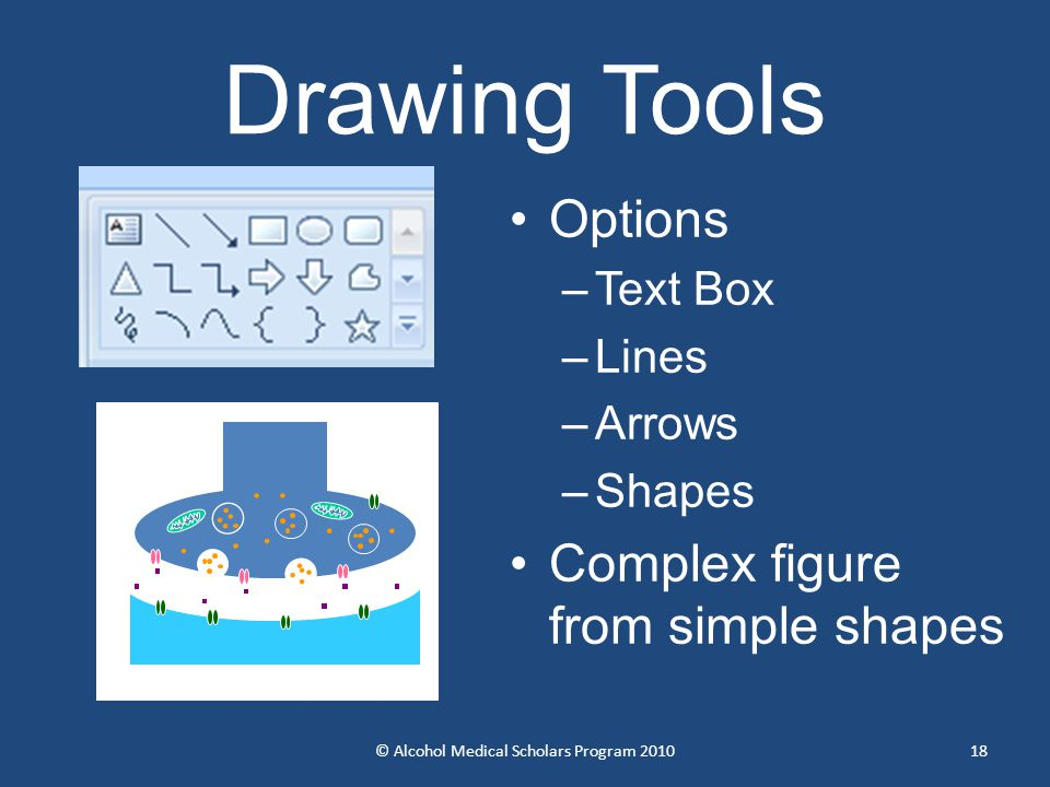 Drawing Tools Options –Text Box –Lines –Arrows –Shapes Complex figure from simple shapes © Alcohol Medical Scholars Program 201018