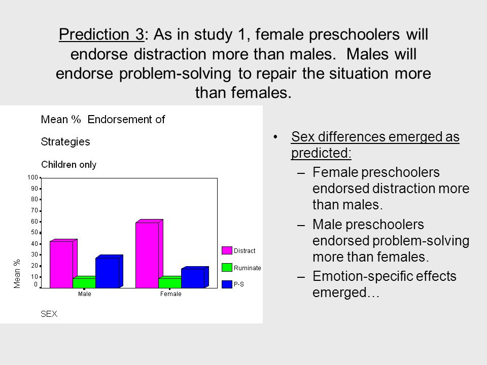 Prediction 3: As in study 1, female preschoolers will endorse distraction more than males.