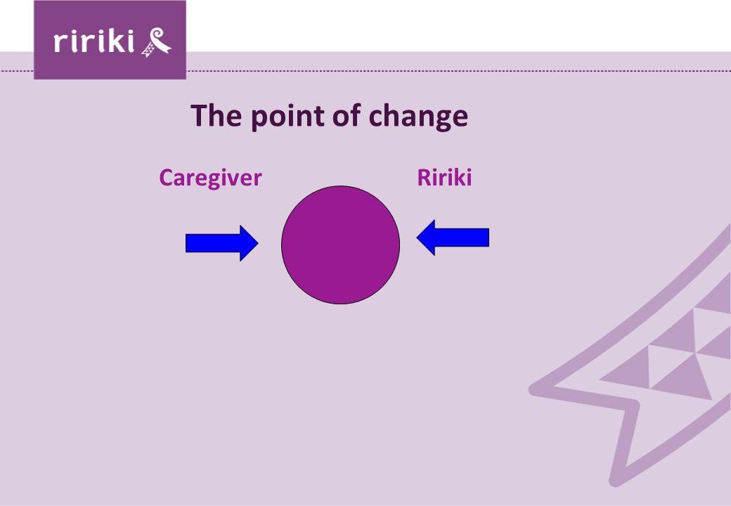 The point of change Caregiver Ririki