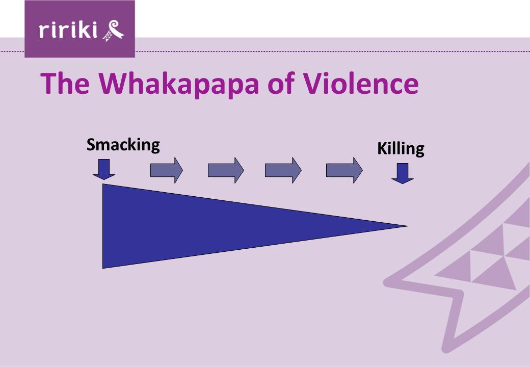 The Whakapapa of Violence Smacking Killing