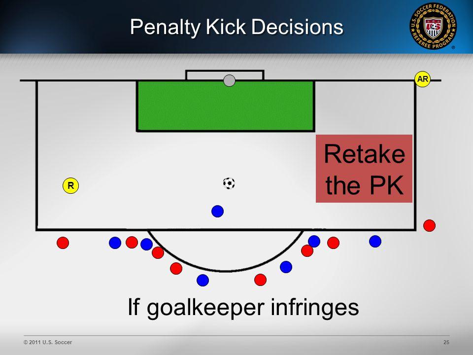 © 2011 U.S. Soccer25 Penalty Kick Decisions AR Retake the PK R If goalkeeper infringes