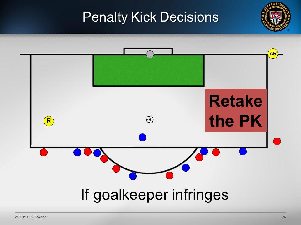 © 2011 U.S. Soccer26 Penalty Kick Decisions AR Retake the PK R If goalkeeper infringes