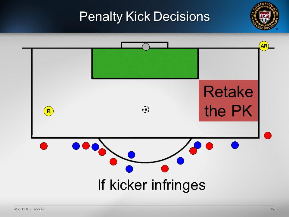 © 2011 U.S. Soccer27 Penalty Kick Decisions AR If kicker infringes Retake the PK R