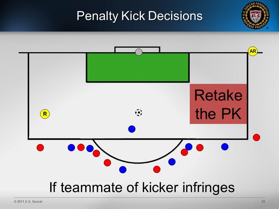 © 2011 U.S. Soccer29 Penalty Kick Decisions AR If teammate of kicker infringes Retake the PK R