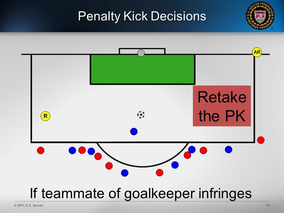 © 2011 U.S. Soccer30 Penalty Kick Decisions AR If teammate of goalkeeper infringes Retake the PK R