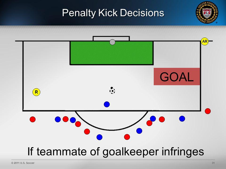 © 2011 U.S. Soccer31 Penalty Kick Decisions AR If teammate of goalkeeper infringes GOAL R