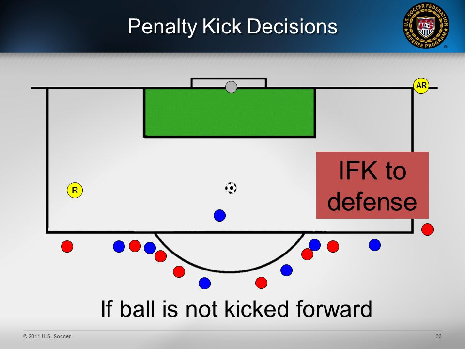 © 2011 U.S. Soccer33 Penalty Kick Decisions AR If ball is not kicked forward IFK to defense R