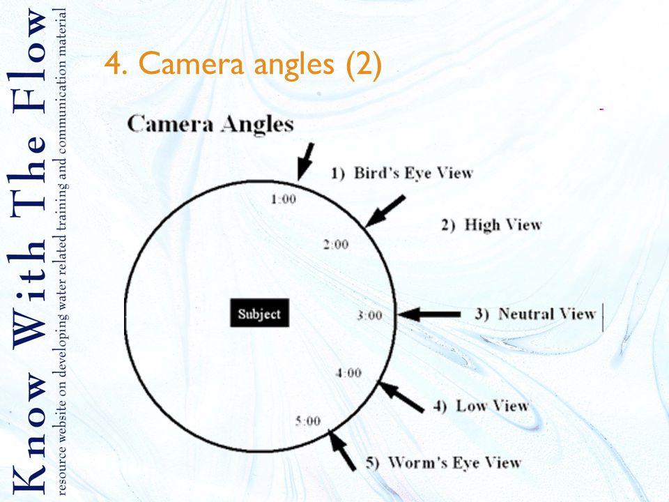 4. Camera angles (2)