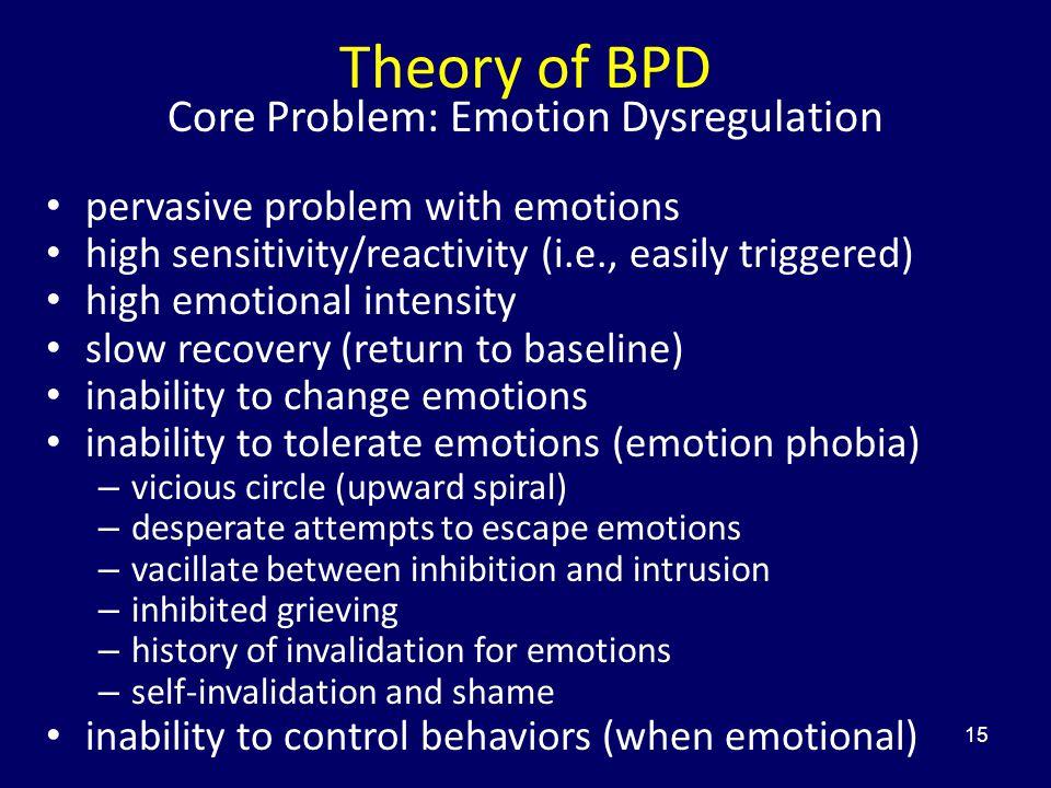 15 Core Problem: Emotion Dysregulation pervasive problem with emotions high sensitivity/reactivity (i.e., easily triggered) high emotional intensity s