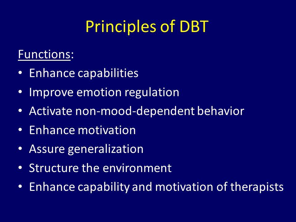 Principles of DBT Functions: Enhance capabilities Improve emotion regulation Activate non-mood-dependent behavior Enhance motivation Assure generaliza