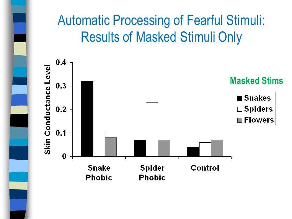 Automatic Processing of Fearful Stimuli: Results of Masked Stimuli Only Masked Stims