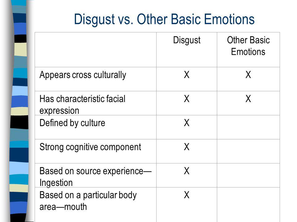 Disgust vs.