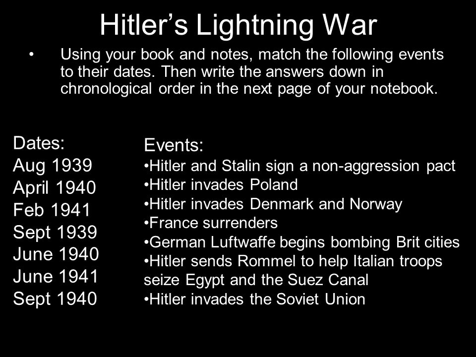 Hitler's Lightning War Using your book and notes, match the following events to their dates.