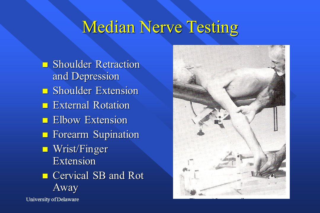 University of Delaware Median Nerve Testing n Shoulder Retraction and Depression n Shoulder Extension n External Rotation n Elbow Extension n Forearm