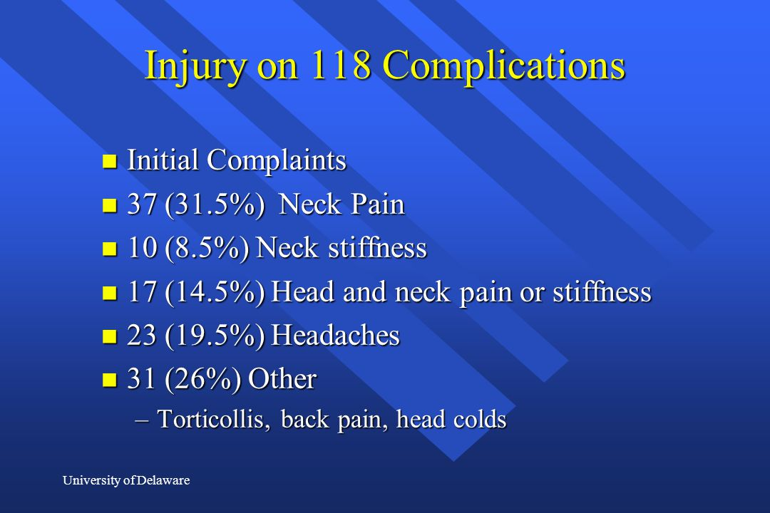 University of Delaware Injury on 118 Complications n Initial Complaints n 37 (31.5%) Neck Pain n 10 (8.5%) Neck stiffness n 17 (14.5%) Head and neck p