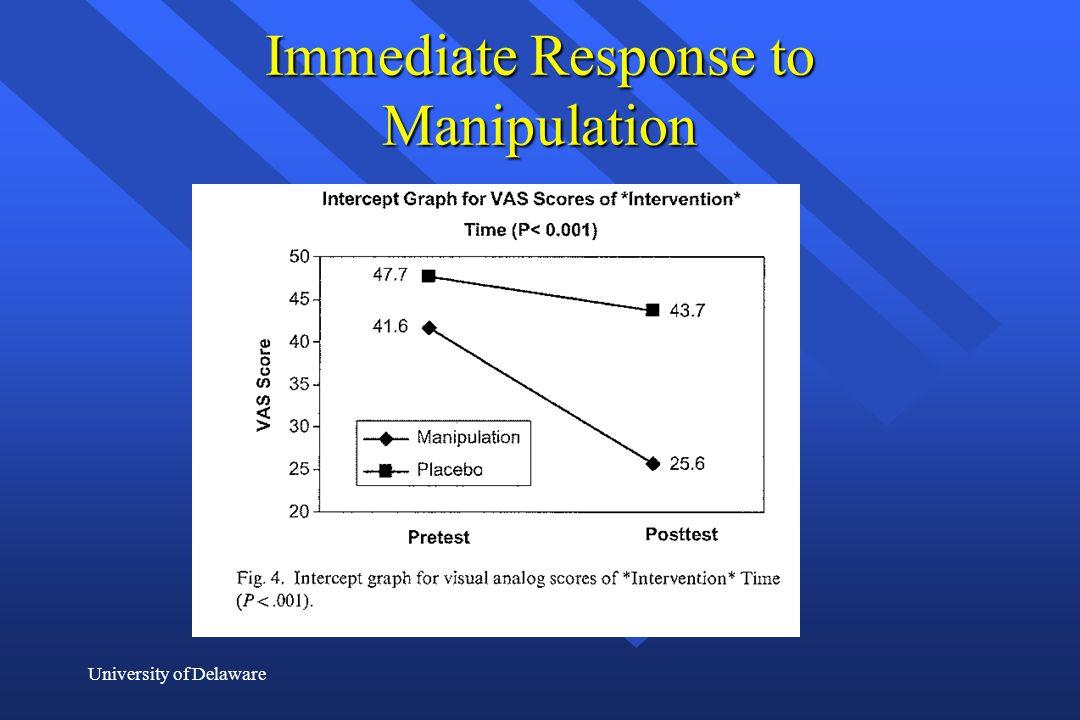 University of Delaware Immediate Response to Manipulation