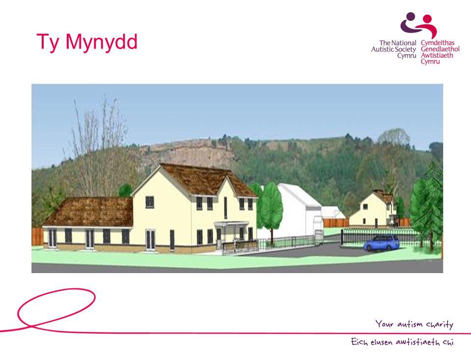 Ty Mynydd