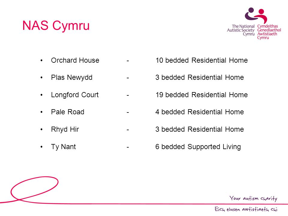 NAS Cymru Orchard House-10 bedded Residential Home Plas Newydd-3 bedded Residential Home Longford Court-19 bedded Residential Home Pale Road-4 bedded Residential Home Rhyd Hir-3 bedded Residential Home Ty Nant-6 bedded Supported Living