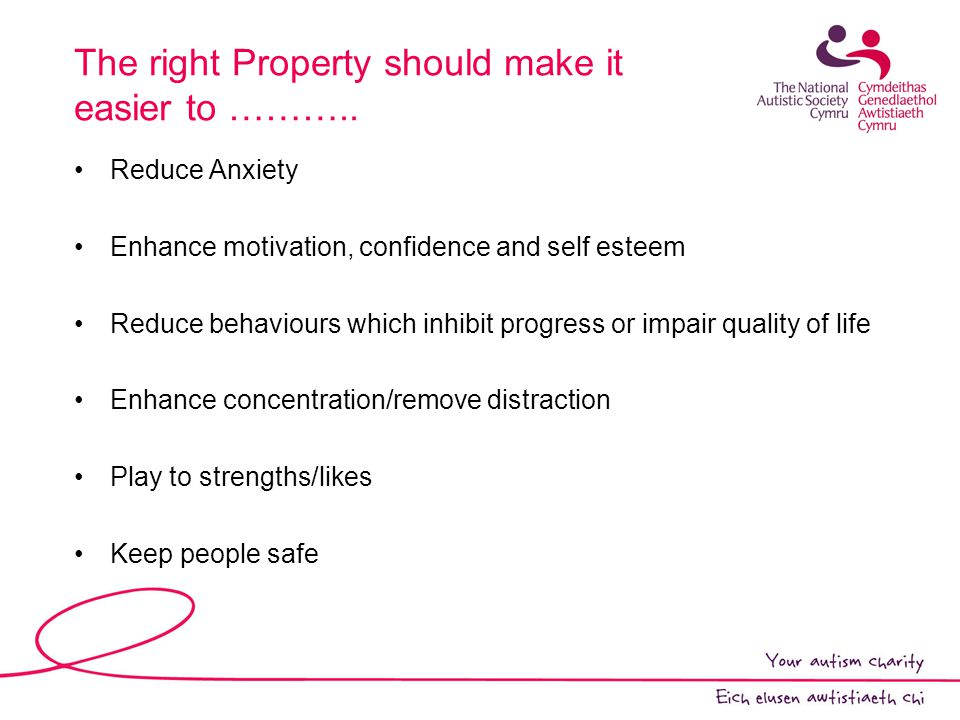 The right Property should make it easier to ………..