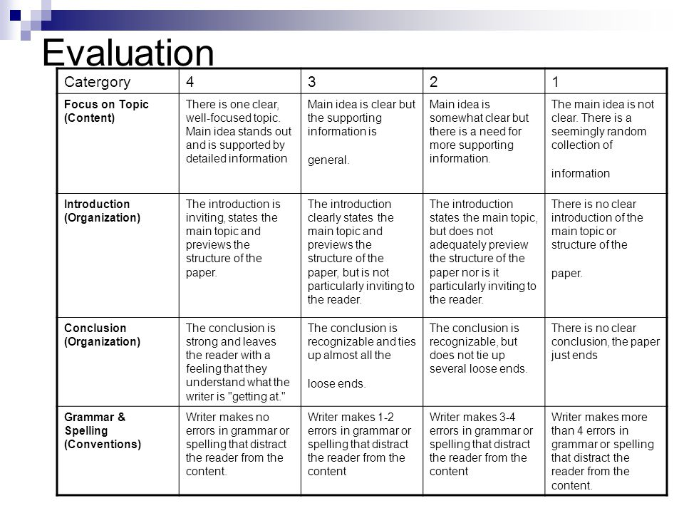 Evaluation Catergory4321 Focus on Topic (Content) There is one clear, well-focused topic.