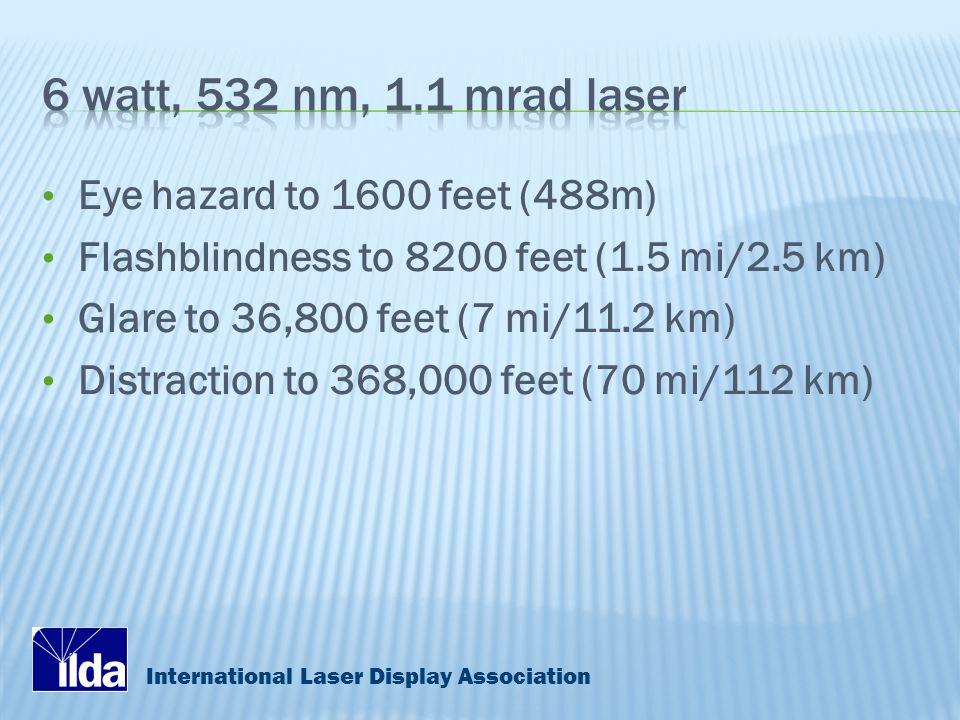 Eye hazard to 1600 feet (488m) Flashblindness to 8200 feet (1.5 mi/2.5 km) Glare to 36,800 feet (7 mi/11.2 km) Distraction to 368,000 feet (70 mi/112 km)