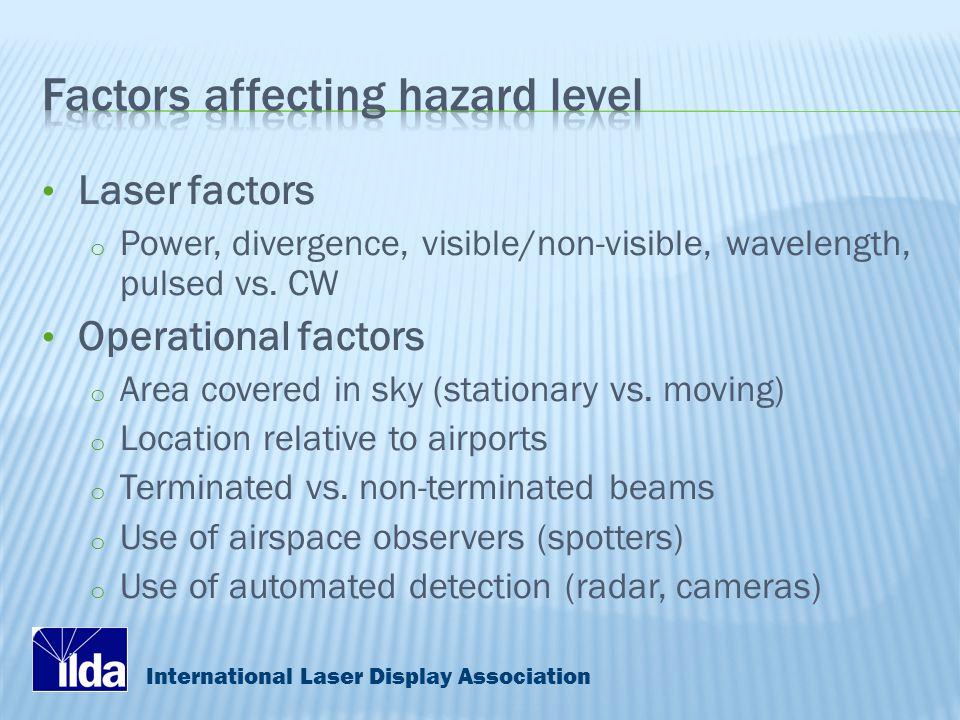 International Laser Display Association Laser factors o Power, divergence, visible/non-visible, wavelength, pulsed vs.