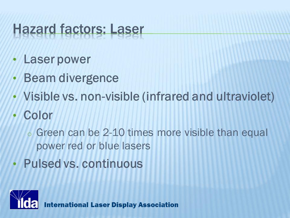 International Laser Display Association Laser power Beam divergence Visible vs.