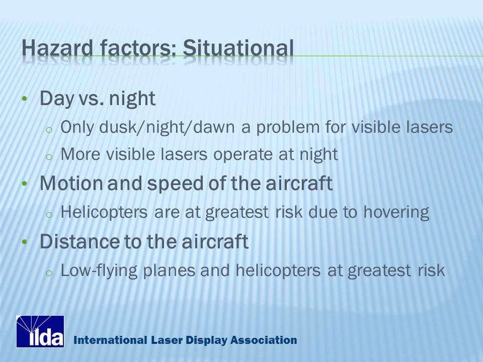 International Laser Display Association Day vs.