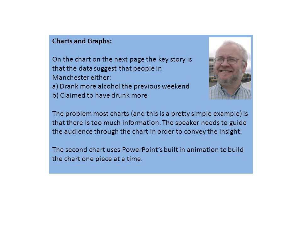 Charts and Graphs: On the chart on the next page the key story is that the data suggest that people in Manchester either: a) Drank more alcohol the previous weekend b) Claimed to have drunk more The problem most charts (and this is a pretty simple example) is that there is too much information.
