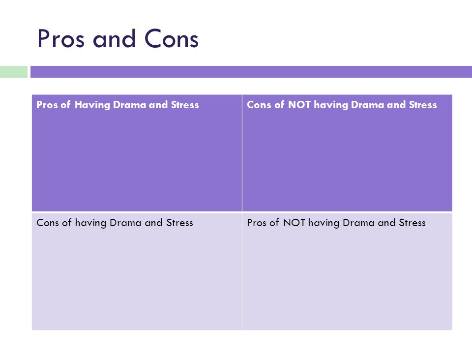 Pros and Cons Pros of Having Drama and StressCons of NOT having Drama and Stress Cons of having Drama and StressPros of NOT having Drama and Stress