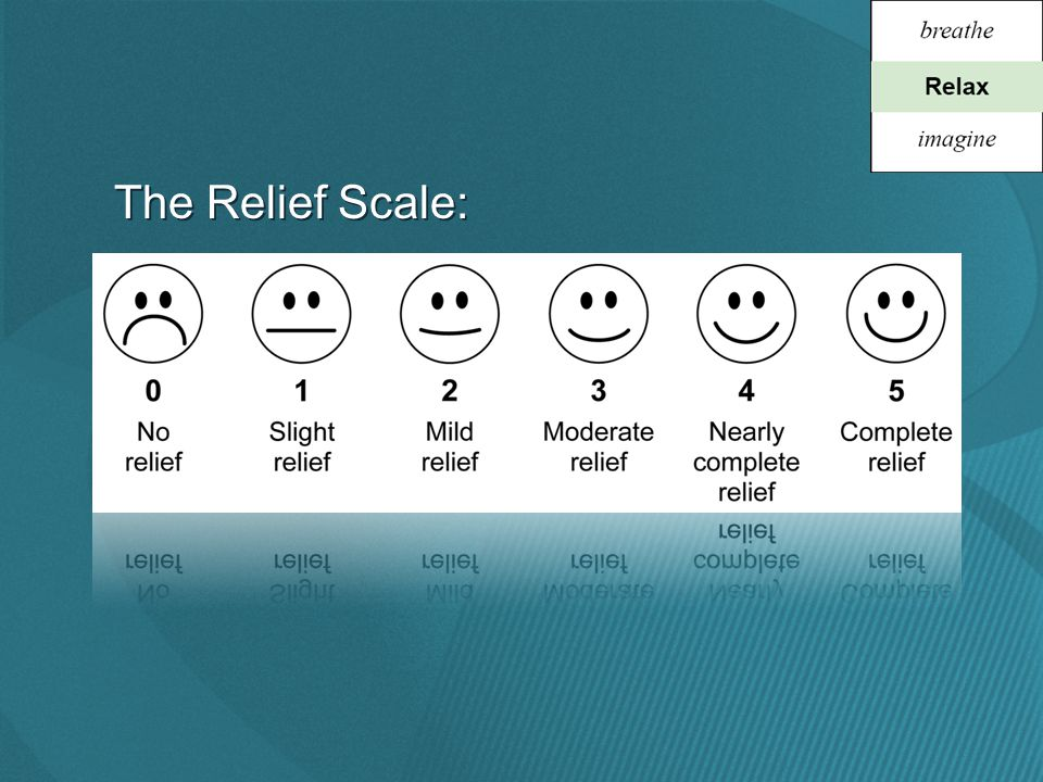 The Relief Scale: